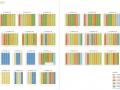 Treasure-at-Tampines-distribution-chart