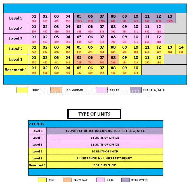 Hexacube Diagrammatic Chart