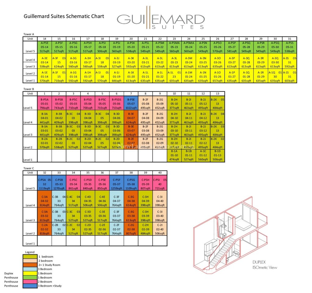 Guillemard Suites Unit Distribution Chart