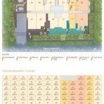 Liv on Wilkie Site Plan & Digrammatic Chart