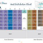 Rezi 3Two Unit Distribution Chart