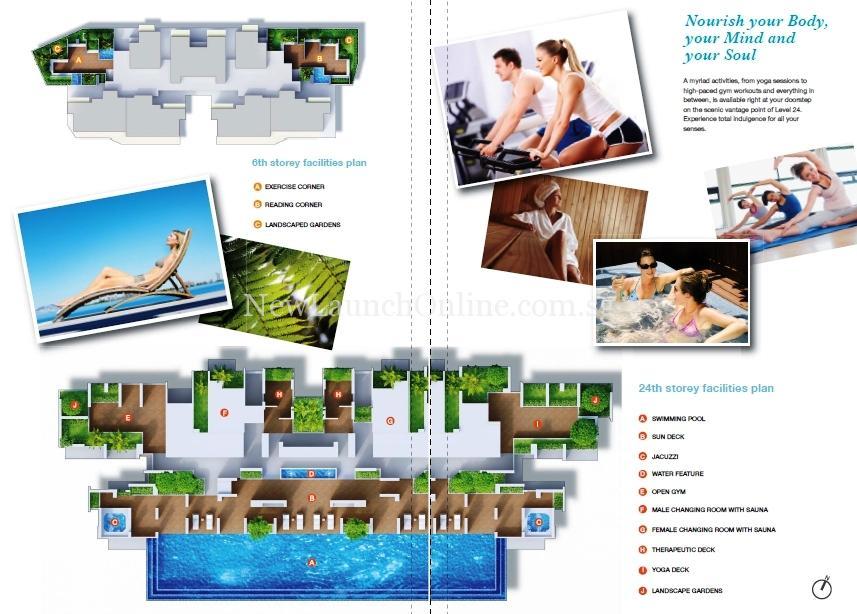 Kallang Riverside 24th Storey Site Plan