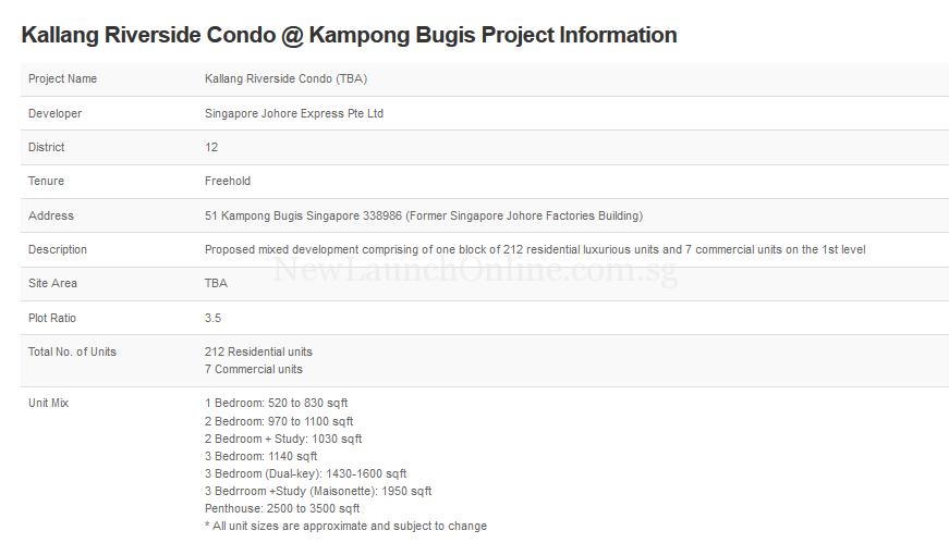 Kallang Riverside Condo Project Information