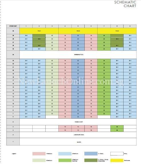 Kallang Riverside Schematic Diagram