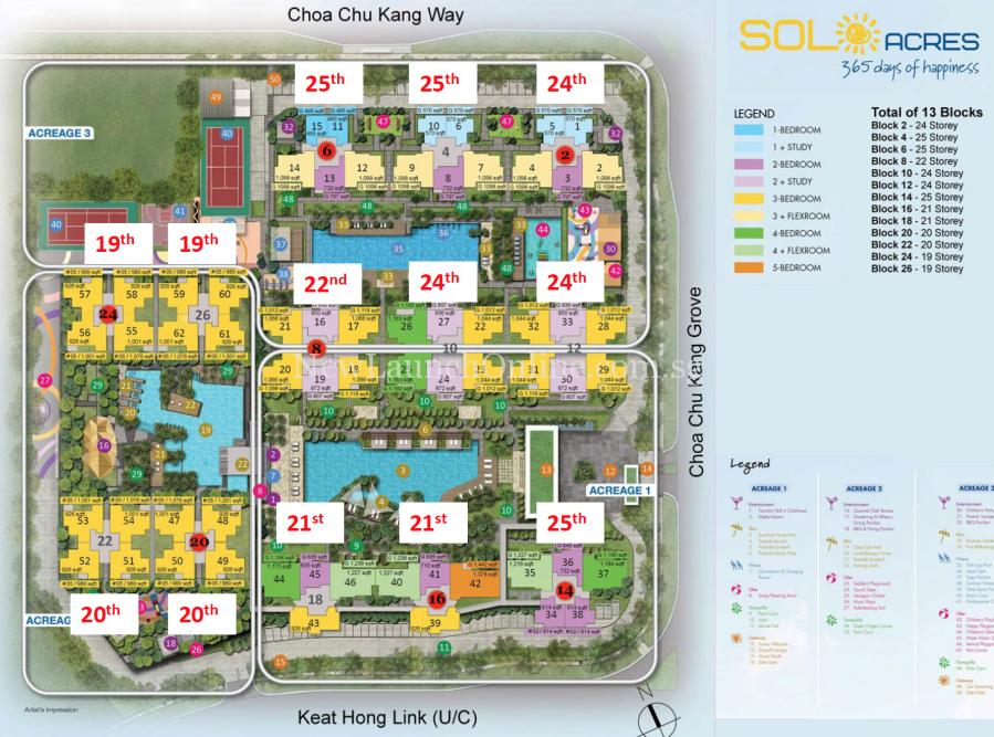 Sol Acres Site Plan with Legend