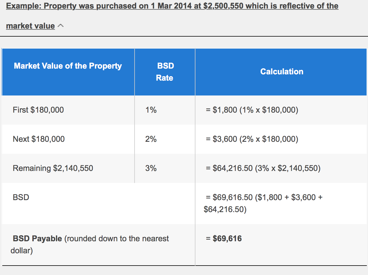 Buyer Stamp Duty Example