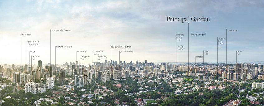 Principal Garden Panoramic Map