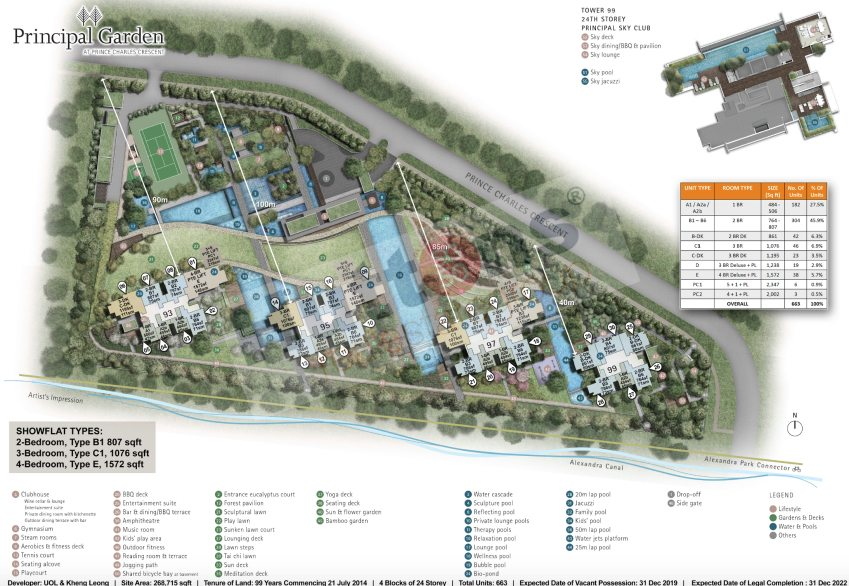 Principal Garden Site Map with sizes