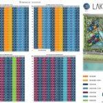 Lake Grande Diagramatic Chart