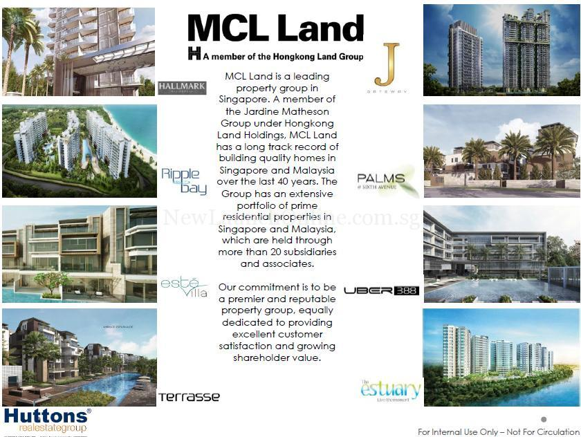 MCL Land Projects