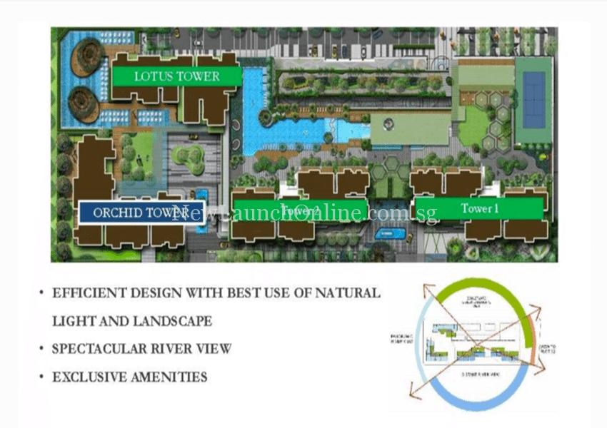 Vista Verde Vietnam Site Plan