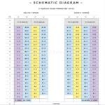 Gramercy Park Schematic Chart