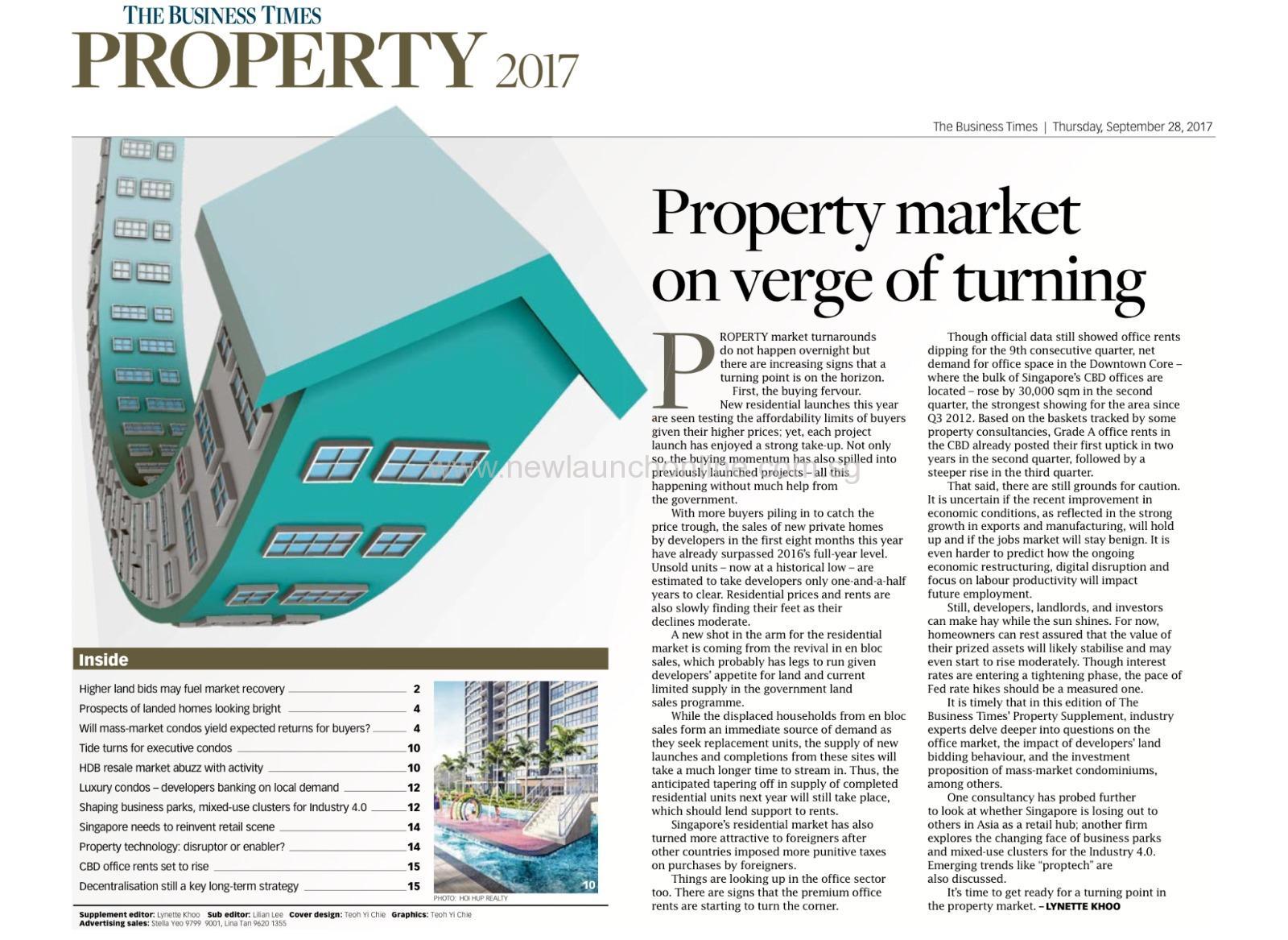 is market on the verge of upturn