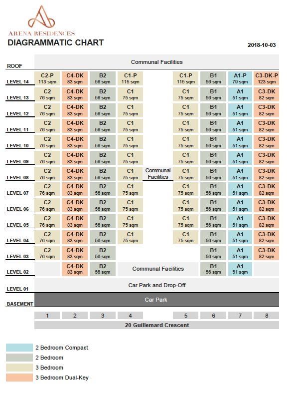 Arena Residences Diagrammatic Chart