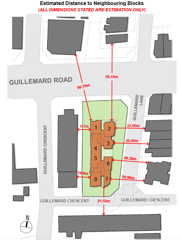 Arena Residences Estimated distance to Neighbouring Blocks