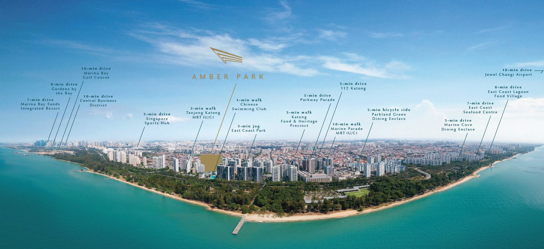 Amber Park amenities
