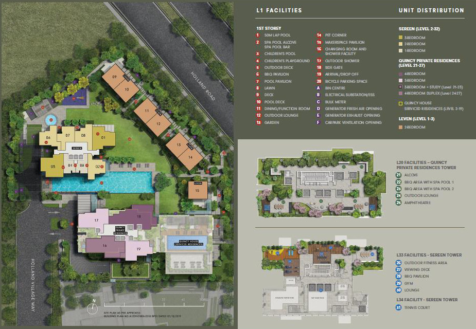 One-Holland-Village-Residence-Site-Layout-Plans