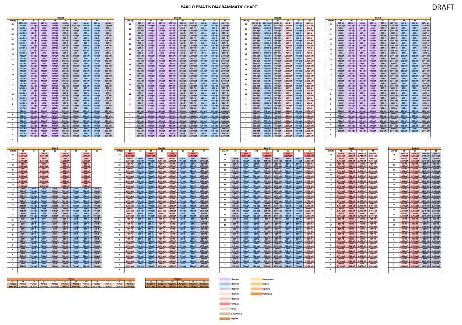 Parc Clematis diagramatic chart